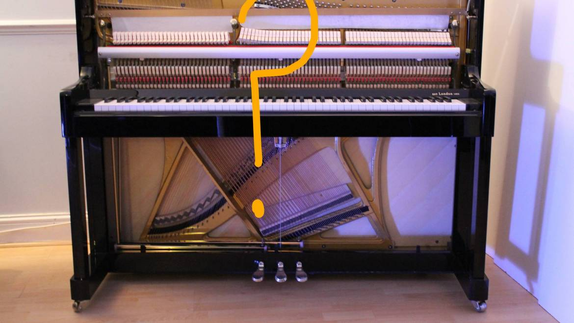 Names of the Internal Parts of a Piano